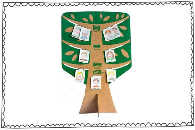 My Family Tree Project
