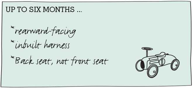 Car seat rules: babies up to 6 months