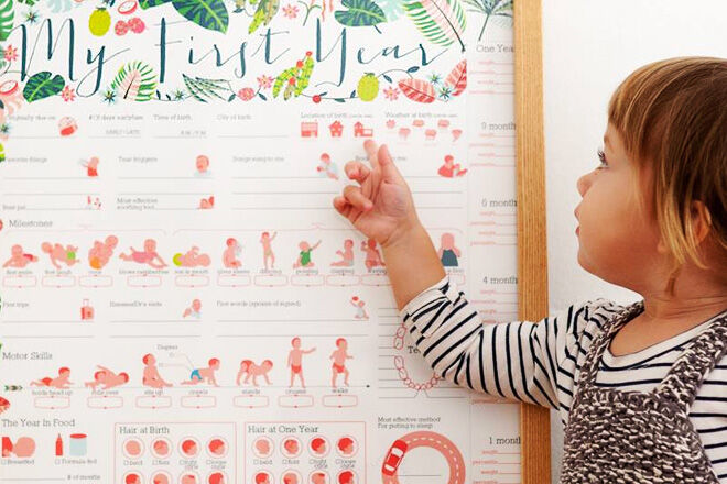 The Strange Birdy poster hanging proudly on your wall is a fab alternative to a baby book