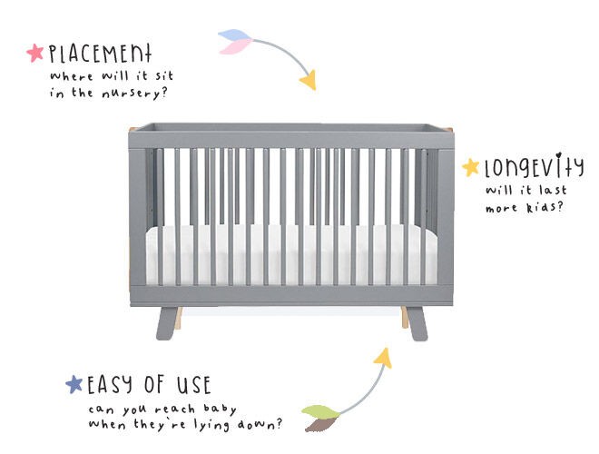 buying decisions when considering a cot