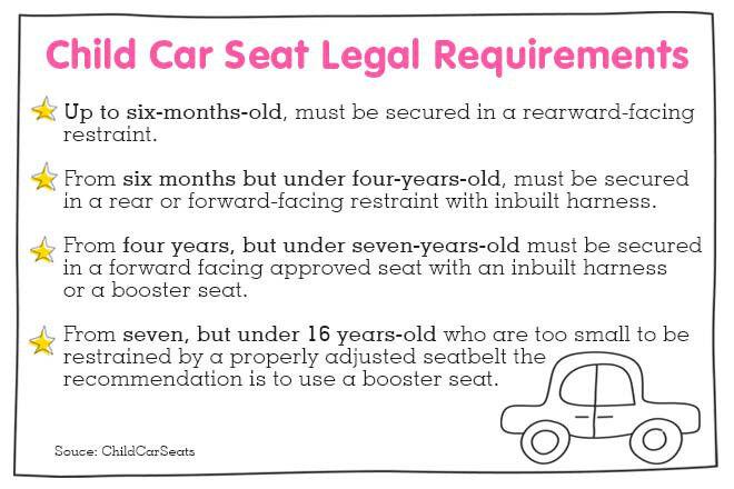 Safe N Sound Cabrini Convertible Car Seat