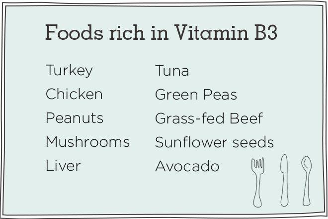Foods rich in vitamin b3