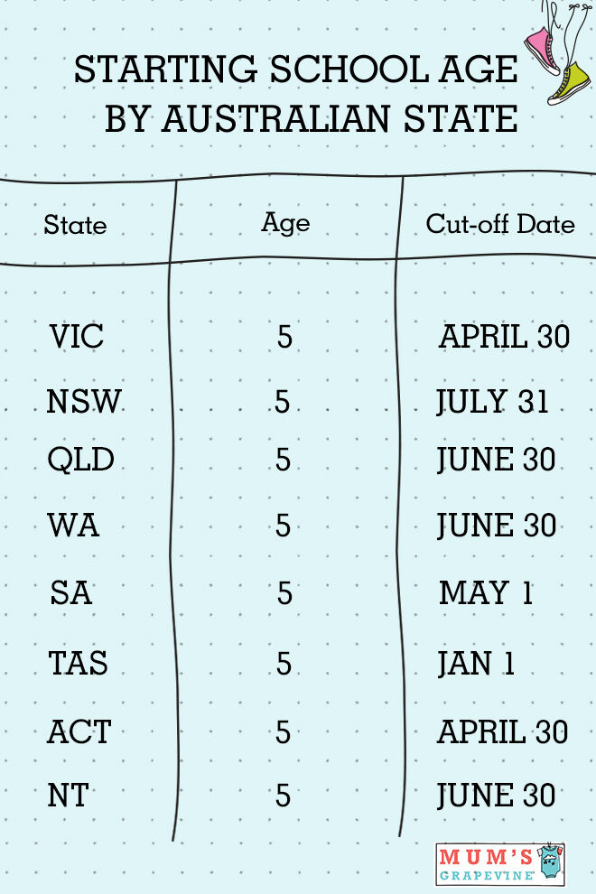 Legal age for dating in australia
