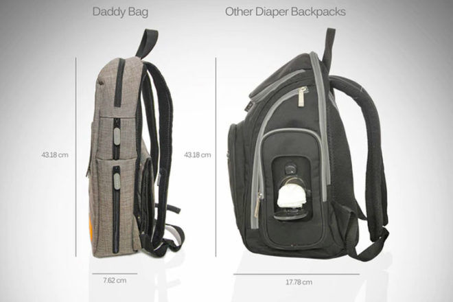 The Daddy Bag thinnest nappy bag