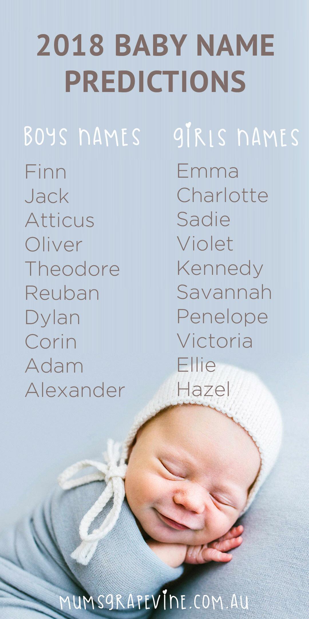 Pin 2018 Baby Name Predictions