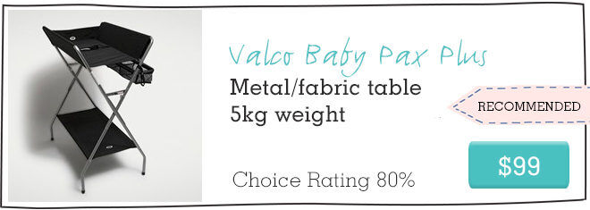 Recommended baby change tables