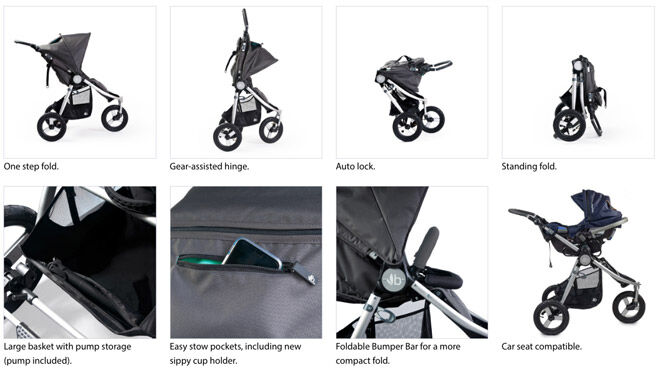 Bumbleride pram and stroller features