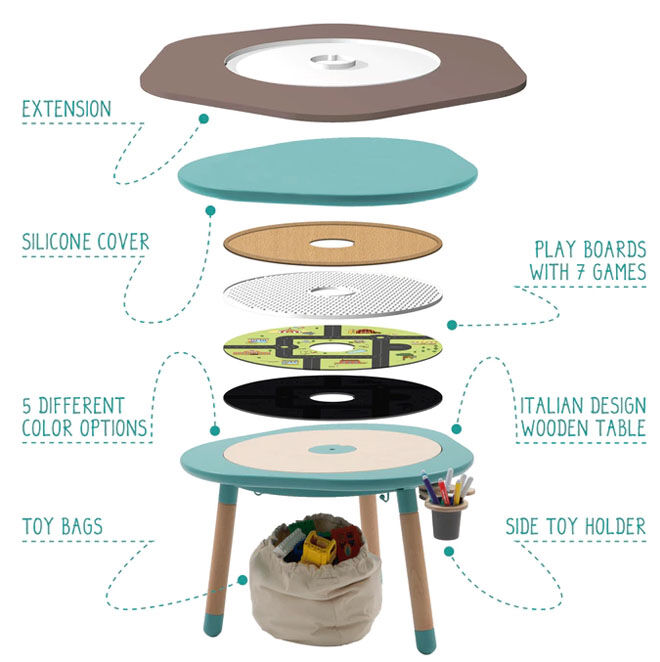 MUtable play table for kids