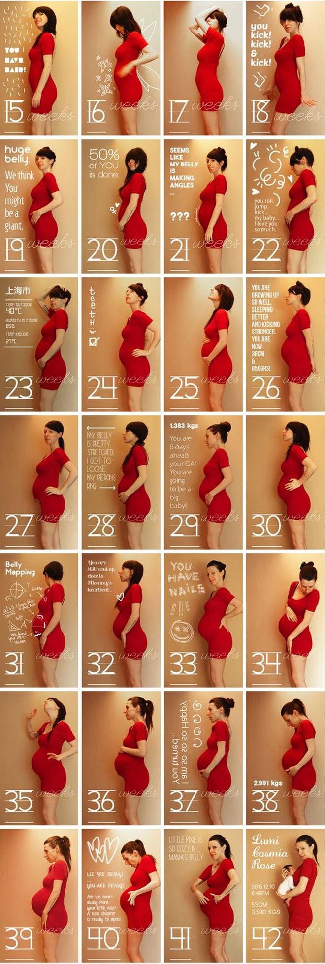 App for week by week pregnancy photos
