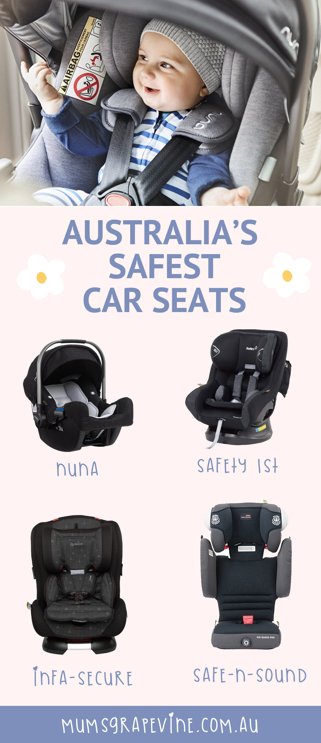 Australia's Safest Car Seats