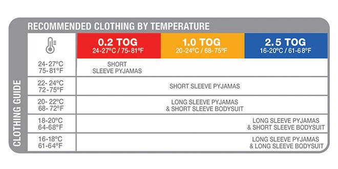 TOG rating love to dream sleep bag