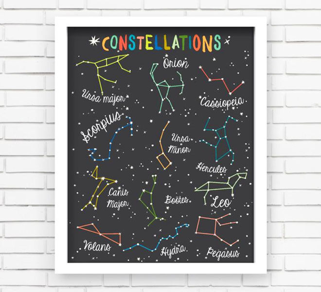 Constellations wall art from Lucy Darling