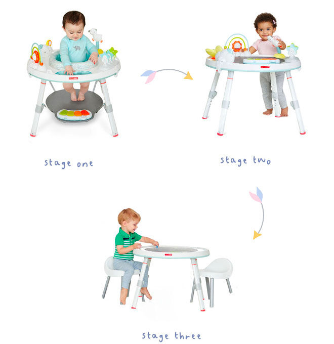 Tot To Toddler Fun With The Skip Hop Activity Centre Mum