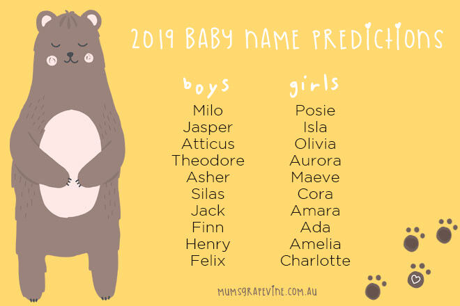 2019 most popular baby names predictions