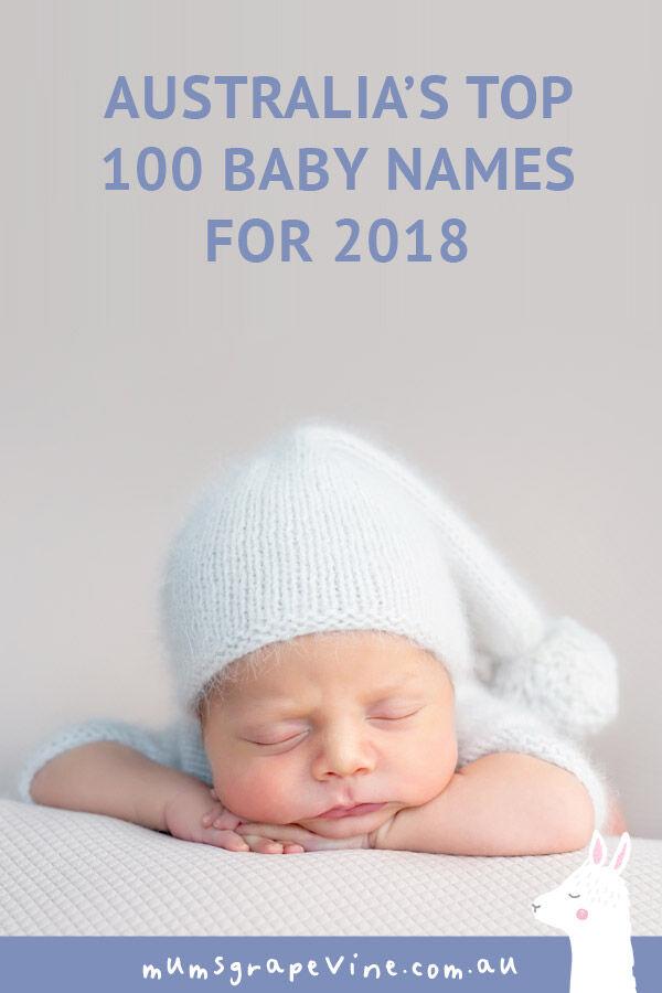 Australia's most popular baby names 2018
