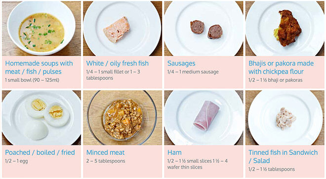 Toddler portion sizes meat pulses