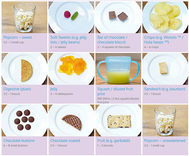 Toddler portion sizes sugar and treats