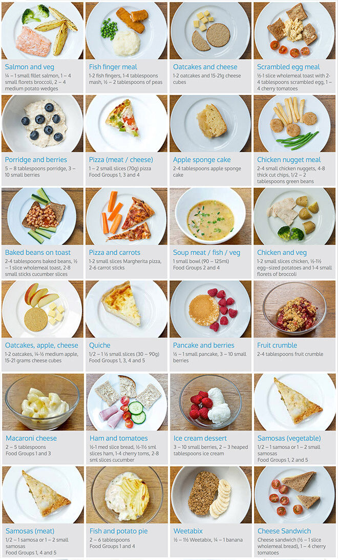 Meal portion sizes for toddlers