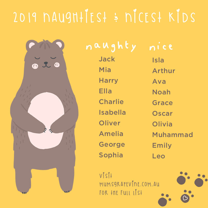 2019 Naughties and nicest baby names