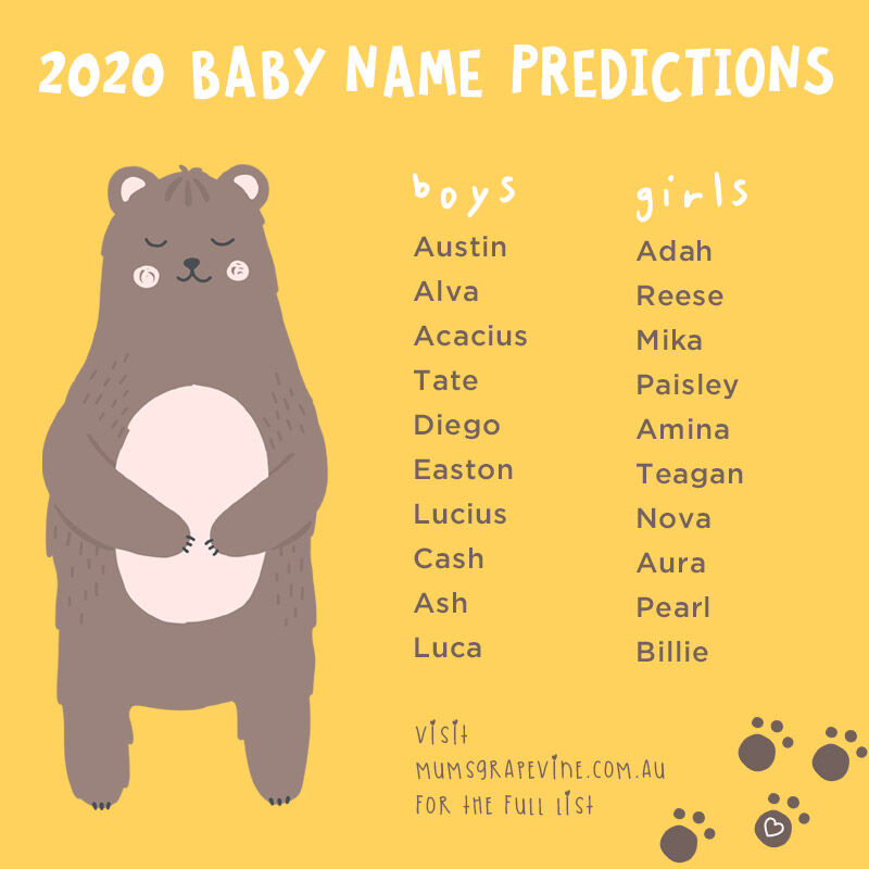 2020 Baby Name predictions