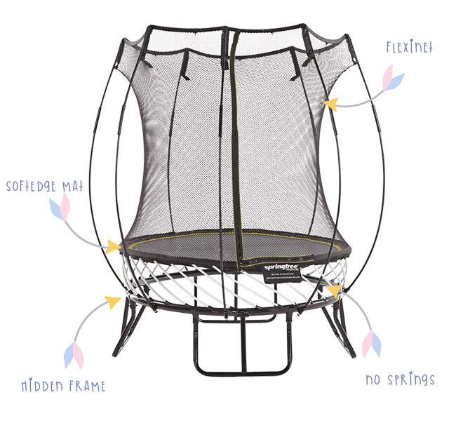 Springfree trampoline safety