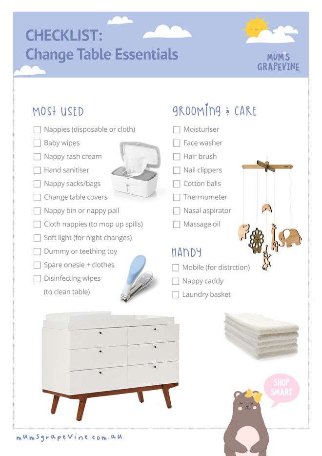 Change Table Checklist