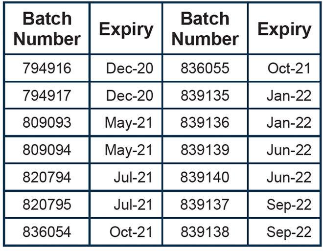 Infants Friend recall batch numbers